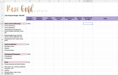 budget sheet - 6 Points to Note while Planning your Wedding Budget!